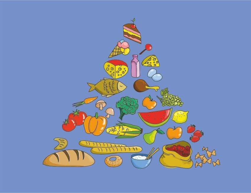 фотошпалери харчова піраміда, фотообои пищевая пирамида, харчова піраміда, пищевая пирамида, латексний друк, екологічно чистий друк, широкоформатний друк, Україна, Чернівці, латекс-друк, купити фотошпалери, замовити фотошпалери, фотошпалери, дизайн приміщень, оформлення інтер'єру, друк на шпалерах, дизайнерські шпалери, друк на холсті, картина у кімнату, модульні картини, картини на підрамнику, латексная печать, экологически чистая печать, широкоформатная печать, купить фотообои, обои, дизайн помещений, печать на обоях, дизайнерские обои, печать на ткани, печать на холсте, картина в комнату, картины из частей, картины на подрамнике, фотошпалери в кімнату, фотошпалери Чернівці, фотошпалери в Чернівцях, фотообои в Черновцах, фотошпалери в кухню, фотообои в комнату, фотообои в кухню